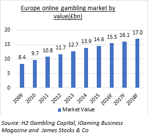 Gambling capital of europe how i met your mother season 9 the poker game